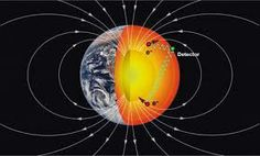 Researchers used an experiment that relied on the electrons (red dots) in Earth's mantle to look for new particles, possibly the unparticle, that are tied to a new fundamental force of nature called the long-range spin-spin interaction (blue wa Earth's Mantle, Physics Research, Physics Tuition, Earth's Magnetic Field, Higgs Boson, Quantum Mechanics, Physicist, Astrophysics, Earth Science
