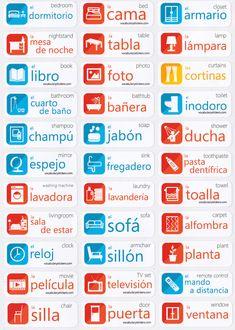🇪🇸 Spanish Language Learning Stickers