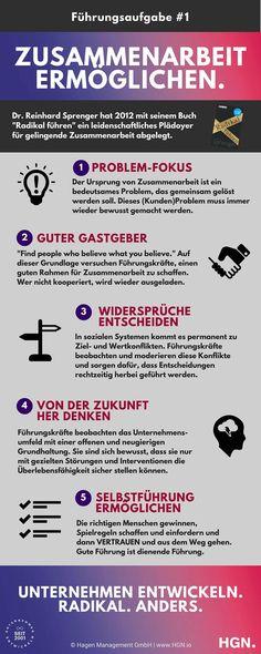 Infografik: Radikal führen. Gutes Leadership heißt in erster Linie, Zusammenarbeit zu ermöglichen. Inspiriert durch Reinhard Sprenger.