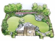 garden layout Eplans Landscape Plan - Water Garden Landscape from Eplans - House Plan Code Landscape Design Plans, Garden Design Plans, Patio Design, Backyard Landscape Design, Simple Garden Designs, Rose Garden Design, Landscape Materials, Garden Pool, Water Garden