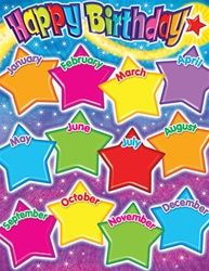 Trend Enterprises Happy Birthday (Gumdrop Stars) Learning Chart A festive star theme with twelve months to celebrate birthdays in the classroom. Back of chart features reproducible activities, subject information, and helpful tips. x classroom size.