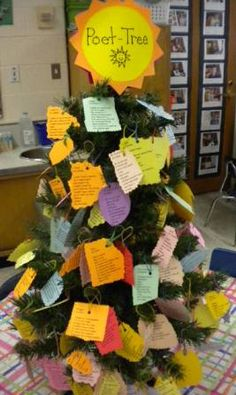 POETRY TREE - TYPE students' poems and print on colored card stock.  Cut concrete poems into shapes (a poem about a dog in shape of a dog, a fish poem in a fish shape, etc.). Punch a hole in the top of each poem and thread rubber band through it so it becomes a hanger. Then hang them on a poetry tree.  via Janie Guetzow