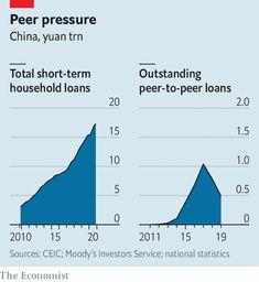 Asset Management, Wealth Management, Initial Public Offering, Peer Pressure, Central Bank, Economics, The Borrowers, Finance, Positivity