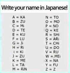 writing your name in japanese - Google Search | summer camp ...