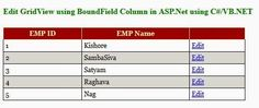 Aspdotnet-Kishore: How to Edit GridView using BoundField Column in AS...
