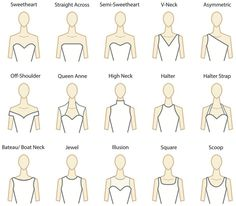 This is from a piece about wedding dresses, but it's a helpful diagram for understanding various styles of neckline on any dress or top!