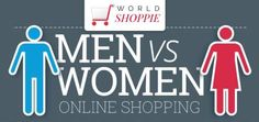 #Online #Shopping #Men VS #Women