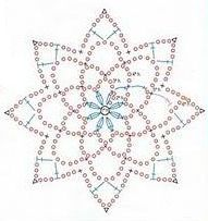 Granny estrella a ganchillo Granny estrella a ganchillo Learn the basics of how to crocheting, at th Crochet Snowflake Pattern, Crochet Stars, Crochet Snowflakes, Thread Crochet, Crochet Stitches, Crochet Diagram, Crochet Motif, Crochet Doilies, Crochet Flowers