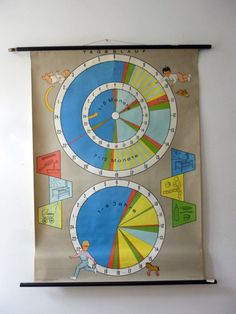 This is a beautifully drawn chart with vibrant colors depicting the days and cycles of a childs growth and development ranging from 1 to 12 months