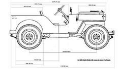 Hello to AllIunfortunately do not own a not many around where I liveand due to the high asking. Jeep Willys, Jeep Cj, Mini Jeep, Mini Bike, Cycle Kart, Jeep Concept, Diy Go Kart, Wooden Toy Cars, Pedal Cars
