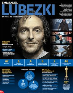 Emmanuel Lubezki, 3 times in a row #Oscars winner. A true genius!!