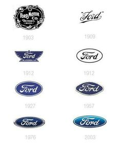 Some different #Ford logos throughout the years!