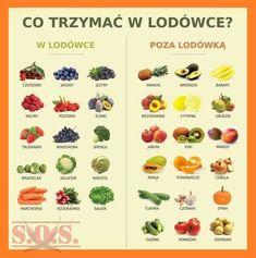 Kuchenne Ciekawostki – Kulinarne S.O.S. Home Recipes, Healthy Recipes, Healthy Life, Healthy Eating, Healthy Food, Food Film, Herbalife, Food Hacks, Life Hacks