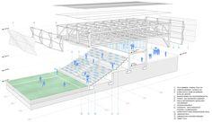 MTK Stadium, AZPML + sporaarchitects - BETA