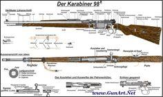Mauser 98   Guns Lot