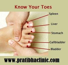 Know Your Toes