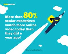 And that number is only going to increase! Does your business have a video yet? #VideoMarketing #wowvideofacts #BusinessSense #explainervideo
