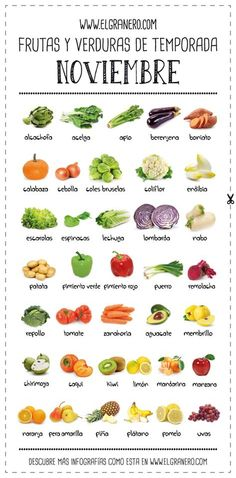 Verduras de Noviembre