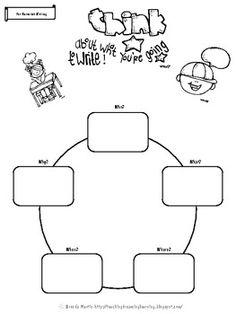 FREE Planning Pack for Writing Workshop 2nd Grade Writing, Kindergarten Writing, Literacy, Third Grade, Efl Teaching, Teaching Writing, Teaching Ideas, Writing Resources, Writing Skills
