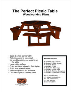 Woodworking class suggestion