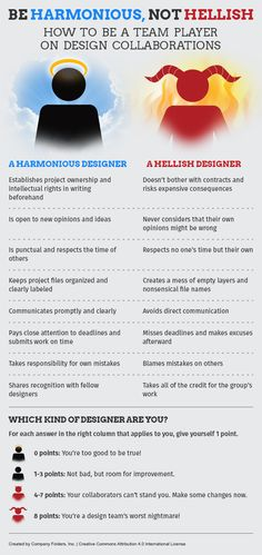 Be Harmonious, Not Hellish: How To Be a Team Player On Design Collaborations #infographic #Design #GraphicDesign