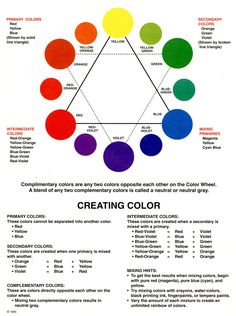 Correcting hair dye with a color wheel! awesome :P just look at the ...