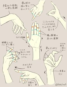 How to draw hand (by twitter: @fukidasu_gazou)