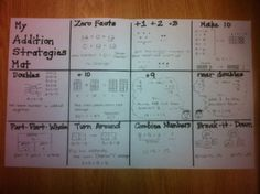 add strategy mat DM