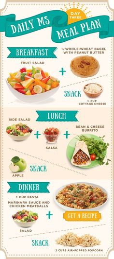 Struggling with what to eat if you have #multiple #sclerosis ? Here are four cute #infographics to put on your fridge for 4 days of easy, stress-free, no-guess, #healthy #eating with #MS .... #recipes #mealplan #meals