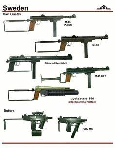 Swedish Carl Gustav/Bofors SMGs
