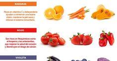 La relación entre alimentos y colores   Vida saludable   Pinterest   Salud, Colors and Food