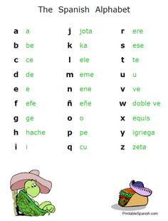 Printable Spanish FREEBIE of the Day: Alphabet posters in two versions from PrintableSpanish.com