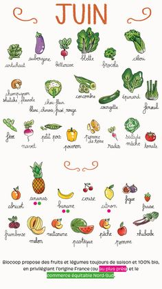 Cute Food, Good Food, Veggie Recipes, Healthy Recipes, Food Vocabulary, Organic Cooking, Batch Cooking, Vegetable Salad, Fruit And Veg
