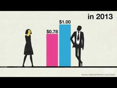 Is the United States falling behind in women's rights? - YouTube