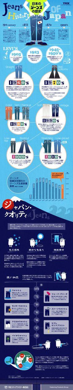 労働着としてのジーンズの誕生は1850年代のカリフォルニア・ゴールドラッシュにさかのぼります。 その後アメリカでファッションとして定着していたジーンズが、日本に初めて輸入されたのは戦後、「闇市」での米軍放出品として売られていたそうです。 その後どのように日本でもファッションとして定着していったのか、当時日本で流行した形などを中心に、日本でジーンズ生産技術が発達した背景にある藍染の技術について「インフォグラフィック」で解説しています。