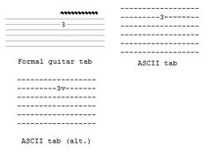http://guitar.about.com/od/tabchordslyrics/ss/read_guitar_tab_9.htm