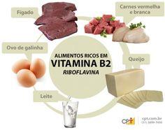 Vitamina B2 - importância, fontes de alimentos, valores nutricionais, carência e excesso