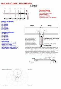 Ham Radio 70 cm 6 element yagi UHF antenna