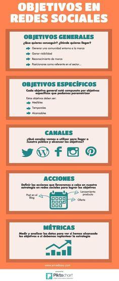 Objetivos en #RedesSociales. ¡Define y alcanza tus objetivos! #SocialMedia