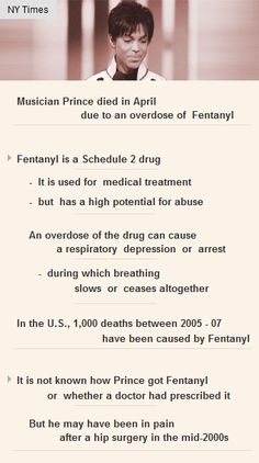 #Fentanyl - All you need to know about the drug that killed #Prince #health #drugabuse #vc http://arzillion.com/S/EqvhPh