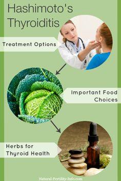 Hashimoto's Thyroiditis and Fertility Thyroid Diet, Thyroid Disease, Thyroid Health, Autoimmune Disease, Natural Fertility Info, Hormone Balancing, Hypothyroidism, Fibromyalgia, Health Tips