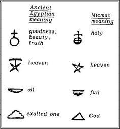 The Nilotic Origin of the Ainu