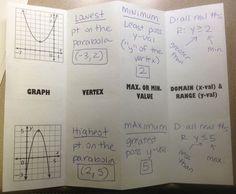 Quadratic Graph Characteristics