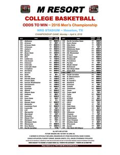 Updated College Basketball National Championship odds from Las Vegas as of 12/28/2015.