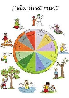 Bildresultat för mal på årshjul til årstider Preschool Library, Kindergarten Writing, Writing Activities, Toddler Activities, Fun Math, Math Games, Teaching Weather, Learn Swedish, Classroom Organisation