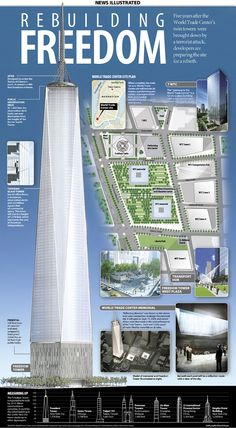 1 World Trade Center or 1WTC by Skidmore, Owings & Merrill LLP (SOM) / New York City, USA One World Trade Center, Trade Centre, Revit Architecture, High Rise Building, Penthouses, 3d Max, Celebrity Houses, Modern Houses, City Buildings