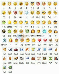 emoticons and their meaning chartTexts, Smileys Face, Computers, Keyboard Symbols, Funny Face How To Make Emoticons, Facebook Emoticons, Fb Smileys, Computer Shortcut Keys, Computer Tips, Computer Keyboard, Keyboard Shortcuts, Things To Know, Geek Stuff