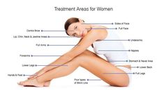Get The Best Laser hair Removal in Delhi and Enjoy the Prominent Benefits Laser hair removal is considered the safe, effective and fast medical treatment to get rid of the unwanted hair permanently. Best Permanent Hair Removal, Best Laser Hair Removal, Best Hair Removal Products, Laser Removal, Laser Hair Removal Treatment, Vein Removal, Hair Removal Systems, Hair Removal Methods, Hair