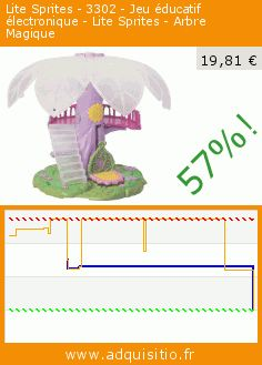 Lite Sprites - 3302 - Jeu éducatif électronique - Lite Sprites - Arbre Magique (Jouet). Réduction de 57%! Prix actuel 19,81 €, l'ancien prix était de 46,10 €. https://www.adquisitio.fr/lite-sprites/3302-jeu-%C3%A9ducatif