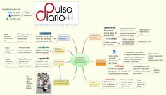 8 columnas 30/jul/2015 Hugo Augusto - Hugo_Augusto - XMind: The Most Professional Mind Mapping Software
